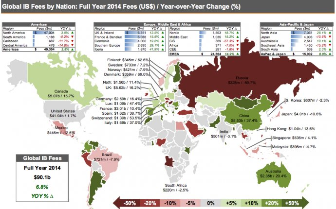Global Investment Banking Review – Full year 2014 | Thomson Reuters