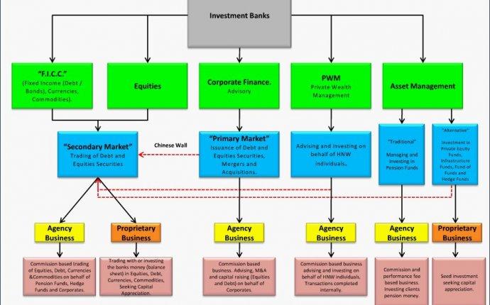 Investment trading - Ing diba erfahrungen kredit
