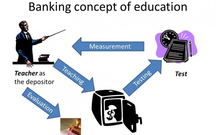 Freire Banking concept of Education