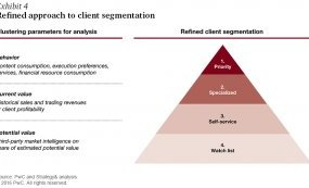 Refined approach to client segmentation
